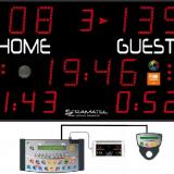 Multisport PRO Outdoor scoreboard 452 XMB 7000