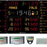 Multisport scoreboard 452 MB 3123-12