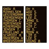 Scoreboard SATURN Type 3400.730