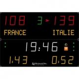 Multisport scoreboard 452 MF 7100