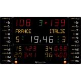 Multisport scoreboard 452 MF 3123