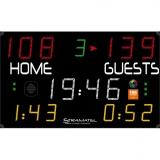 Multisport scoreboard 452 MB 7000