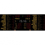 Scoreboard for basketball Super Pro range 452 MF 3123-123 FIBA