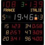 Scoreboard for handball Pro range 452 MB 3104 FIBA