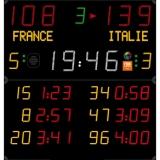 Multisport scoreboard 452 MB 3104