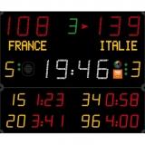 Multisport scoreboard 452 MB 3103