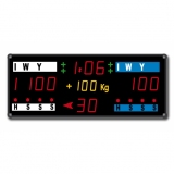Scoreboard for Judo CJM