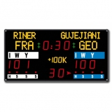Scoreboard for Judo CJF