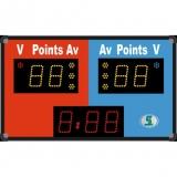 Scoreboard for Wrestling CLM