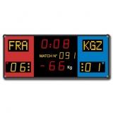 Scoreboard for Wrestling CLF