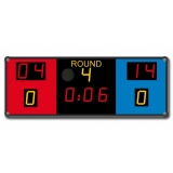 Scoreboard for Boxing CBB