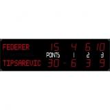 Scoreboard for Tennis RTX ALPHA