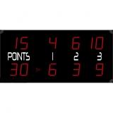 Scoreboard for Tennis RT