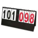 Basketball table scoreboard