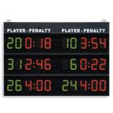Scoreboard 3 penalty times per team, 200x140 cm