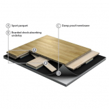 Flooring parquet for gaming halls SPRINGAIR ELITE, FIBA approved