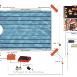 Scoring and Timing systems for water polo, FINA Approved