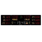Multisport scoreboard 452 MB 3104 long